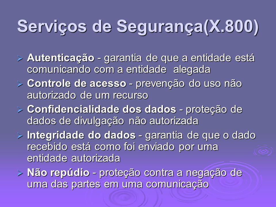 Serviços de Segurança(X.800) Autenticação - garantia de que a entidade está comunicando com a entidade alegada Autenticação - garantia de que a entida