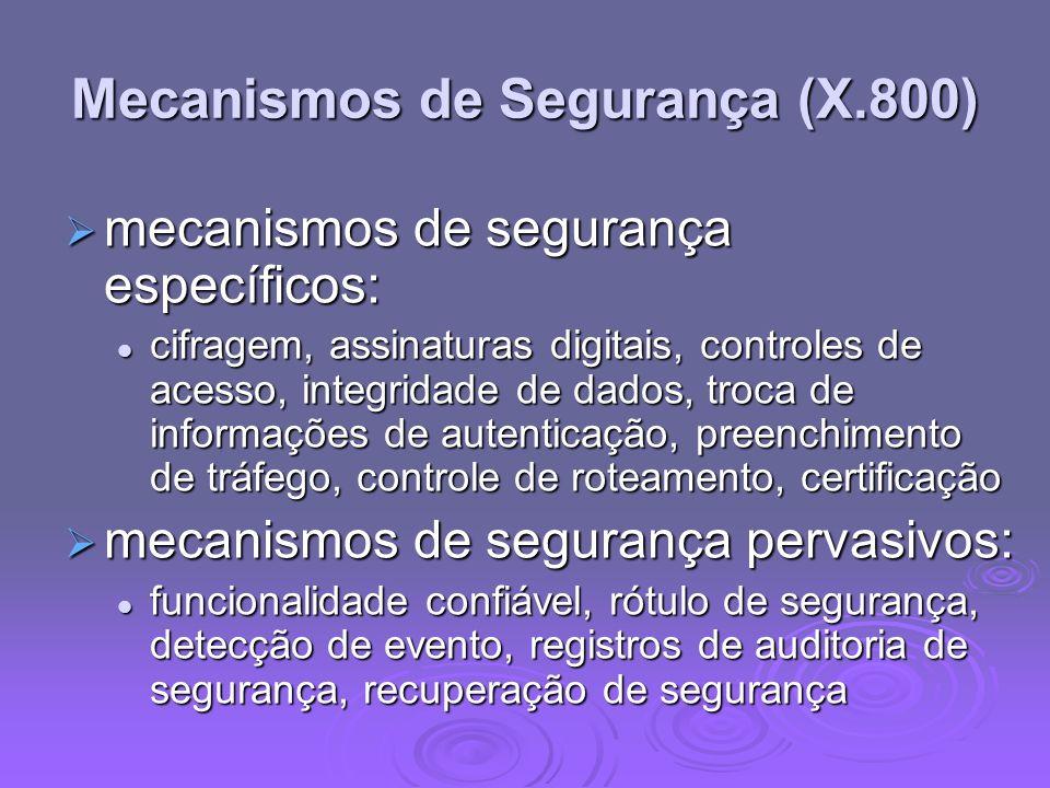 Mecanismos de Segurança (X.800) mecanismos de segurança específicos: mecanismos de segurança específicos: cifragem, assinaturas digitais, controles de