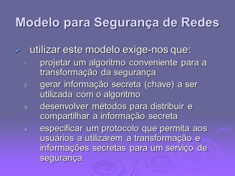 utilizar este modelo exige-nos que: utilizar este modelo exige-nos que: 1. projetar um algoritmo conveniente para a transformação da segurança 2. gera