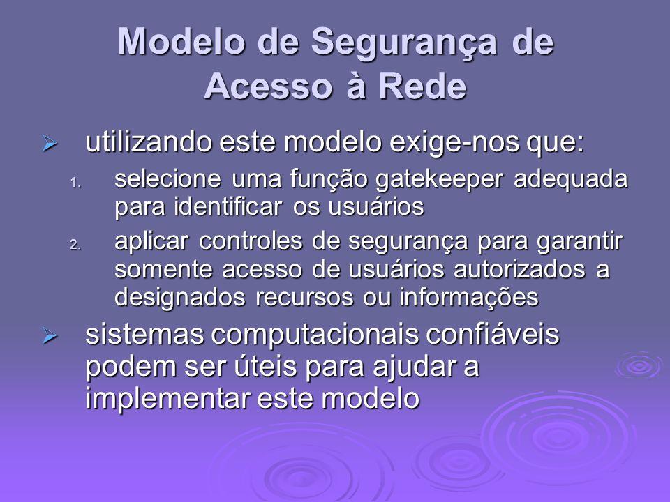 utilizando este modelo exige-nos que: utilizando este modelo exige-nos que: 1. selecione uma função gatekeeper adequada para identificar os usuários 2