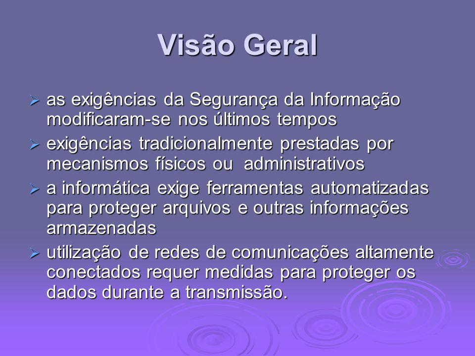 Visão Geral as exigências da Segurança da Informação modificaram-se nos últimos tempos as exigências da Segurança da Informação modificaram-se nos últ