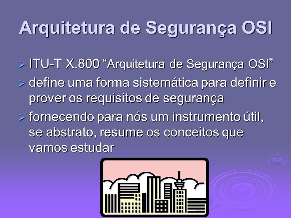 Arquitetura de Segurança OSI ITU-T X.800 Arquitetura de Segurança OSI ITU-T X.800 Arquitetura de Segurança OSI define uma forma sistemática para defin