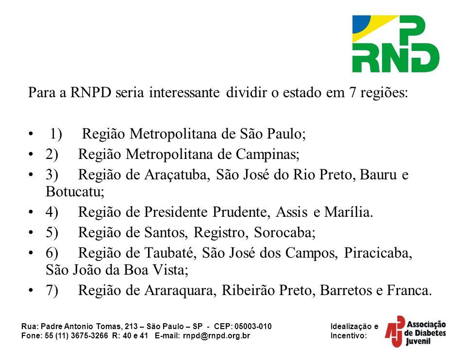 Rua: Padre Antonio Tomas, 213 – São Paulo – SP - CEP: 05003-010 Idealização e Fone: 55 (11) 3675-3266 R: 40 e 41 E-mail: rnpd@rnpd.org.br Incentivo: P