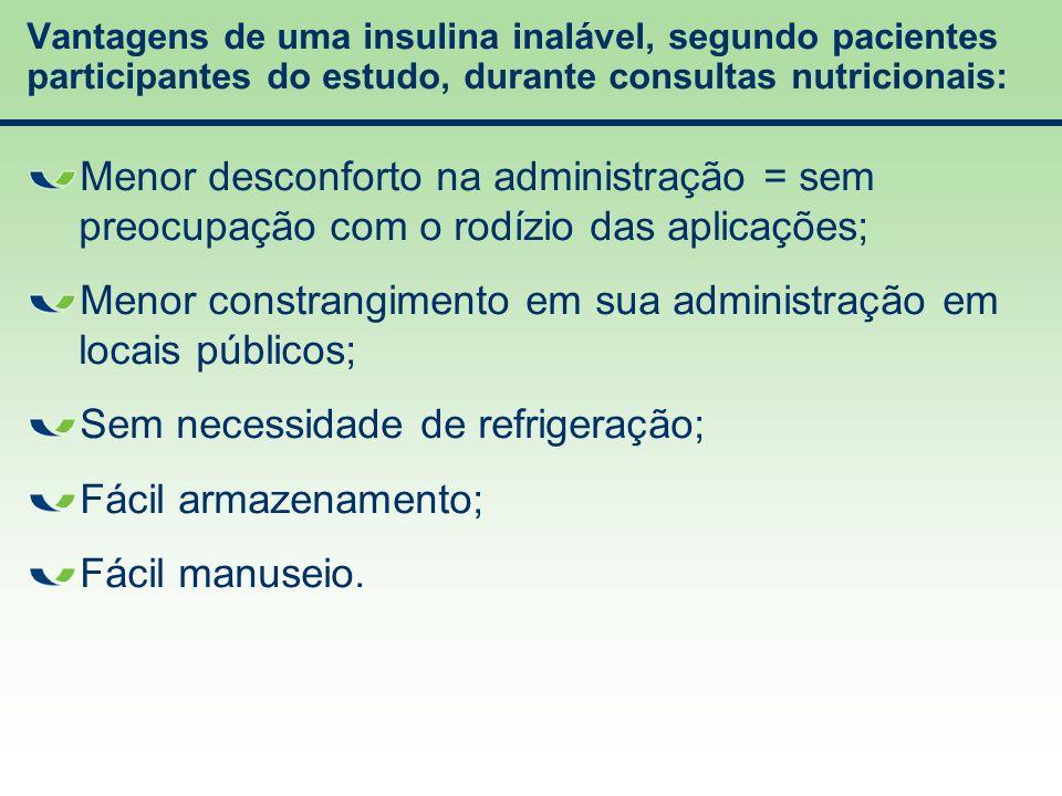 Vantagens de uma insulina inalável, segundo pacientes participantes do estudo, durante consultas nutricionais: Menor desconforto na administração = se