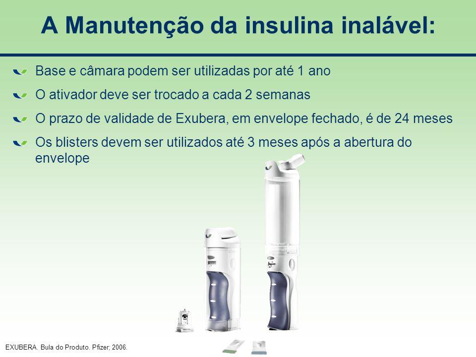 A Manutenção da insulina inalável: Base e câmara podem ser utilizadas por até 1 ano O ativador deve ser trocado a cada 2 semanas O prazo de validade d