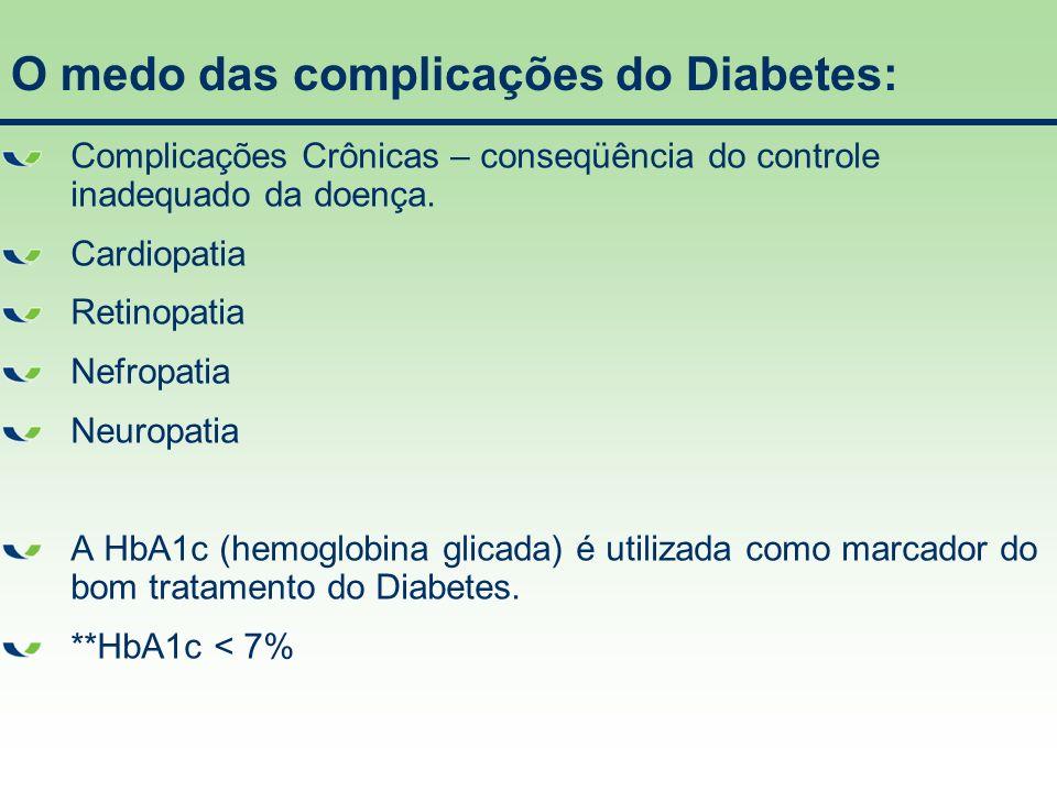 O medo das complicações do Diabetes: Complicações Crônicas – conseqüência do controle inadequado da doença. Cardiopatia Retinopatia Nefropatia Neuropa