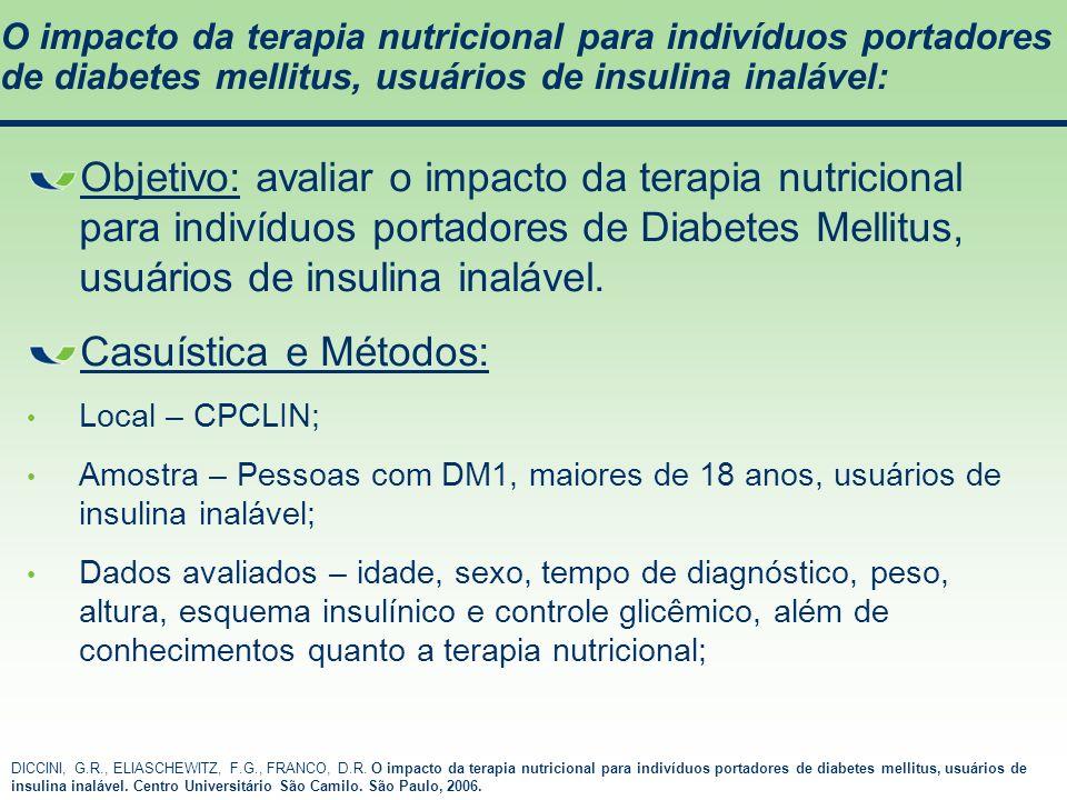 O impacto da terapia nutricional para indivíduos portadores de diabetes mellitus, usuários de insulina inalável: Objetivo: avaliar o impacto da terapi