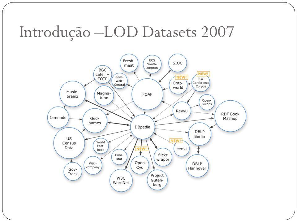 Introdução –LOD Datasets 2007