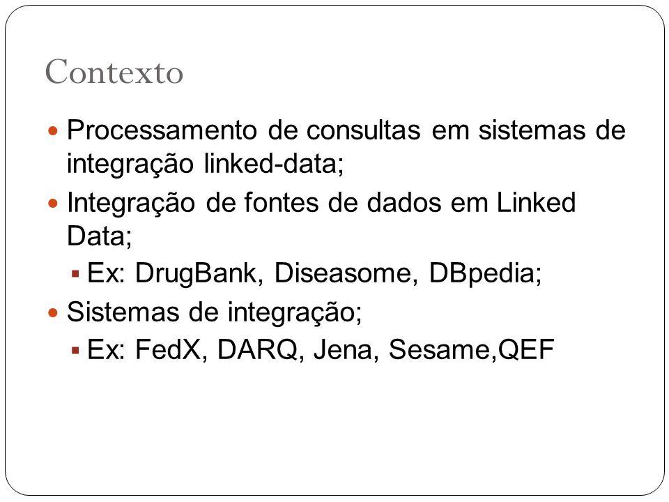 Contexto Processamento de consultas em sistemas de integração linked-data; Integração de fontes de dados em Linked Data; Ex: DrugBank, Diseasome, DBpe