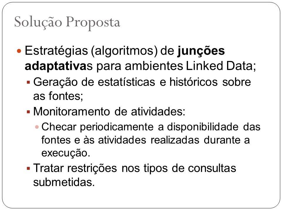 Solução Proposta Estratégias (algoritmos) de junções adaptativas para ambientes Linked Data; Geração de estatísticas e históricos sobre as fontes; Mon