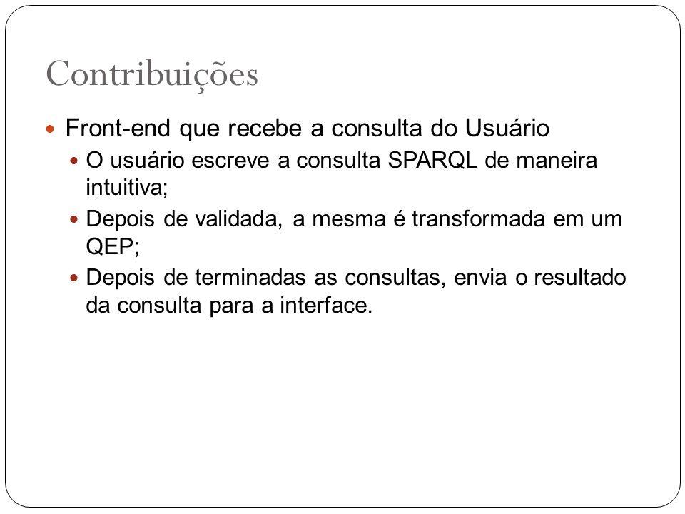 Contribuições Front-end que recebe a consulta do Usuário O usuário escreve a consulta SPARQL de maneira intuitiva; Depois de validada, a mesma é trans