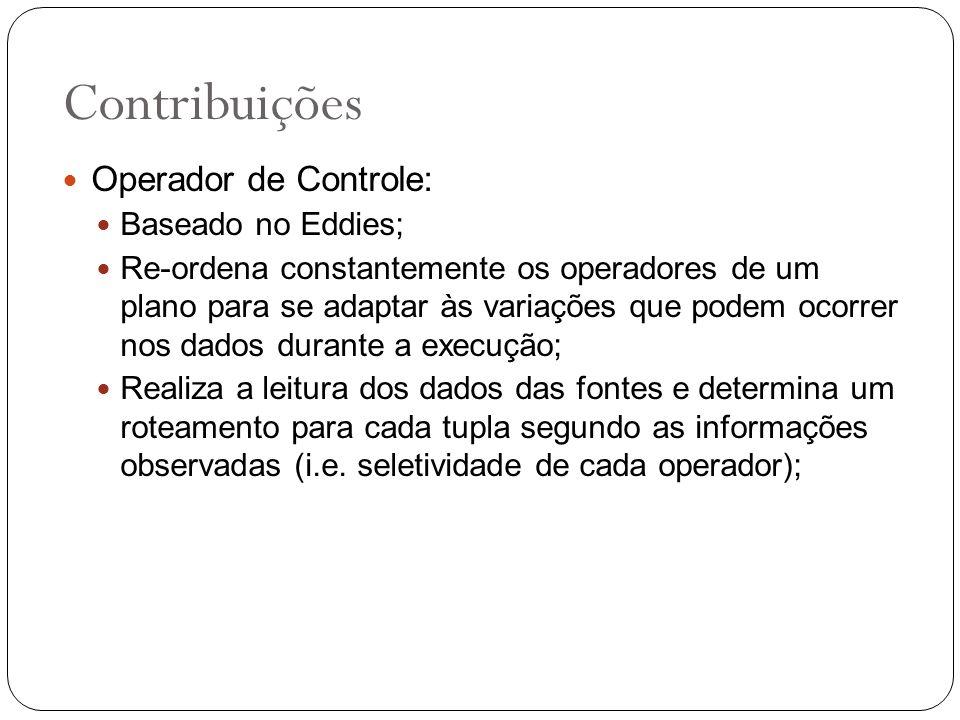 Contribuições Operador de Controle: Baseado no Eddies; Re-ordena constantemente os operadores de um plano para se adaptar às variações que podem ocorr