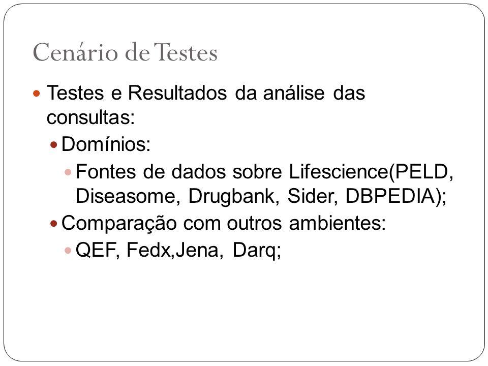 Cenário de Testes Testes e Resultados da análise das consultas: Domínios: Fontes de dados sobre Lifescience(PELD, Diseasome, Drugbank, Sider, DBPEDIA)