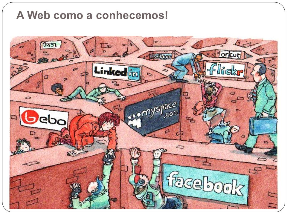 A Web como a conhecemos!