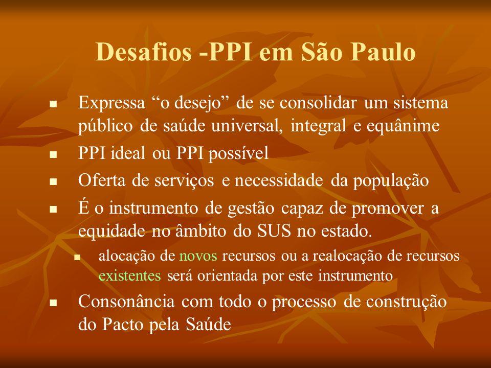 Desafios -PPI em São Paulo Expressa o desejo de se consolidar um sistema público de saúde universal, integral e equânime PPI ideal ou PPI possível Ofe