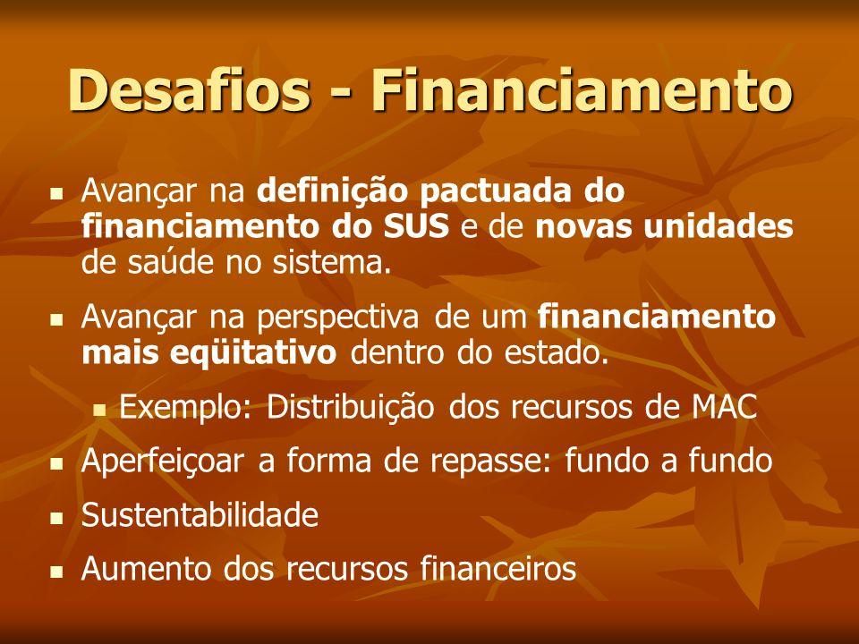 Desafios - Financiamento Avançar na definição pactuada do financiamento do SUS e de novas unidades de saúde no sistema. Avançar na perspectiva de um f