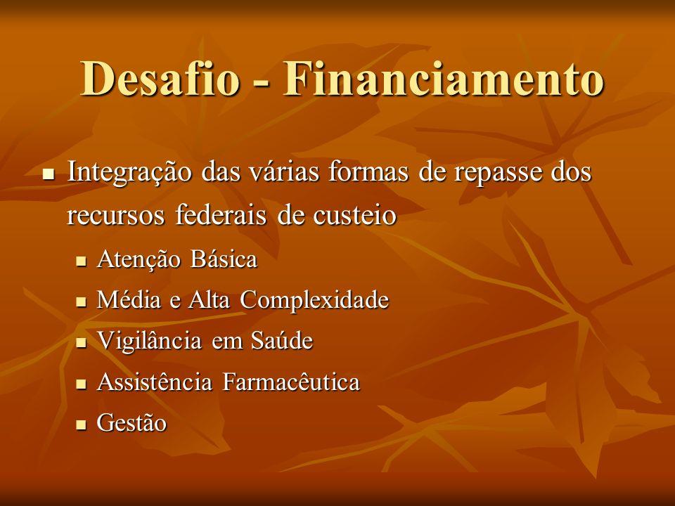 Desafio - Financiamento Integração das várias formas de repasse dos recursos federais de custeio Integração das várias formas de repasse dos recursos