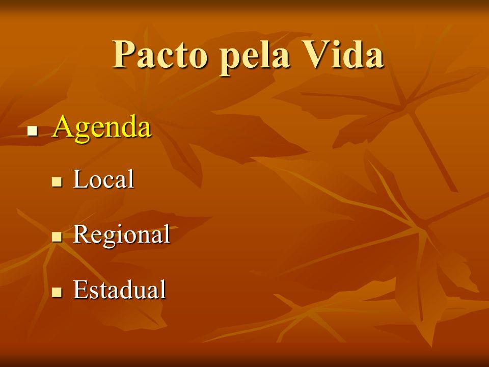 Pacto pela Vida Agenda Agenda Local Local Regional Regional Estadual Estadual