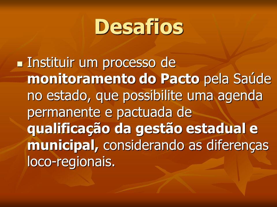 Desafios Instituir um processo de monitoramento do Pacto pela Saúde no estado, que possibilite uma agenda permanente e pactuada de qualificação da ges