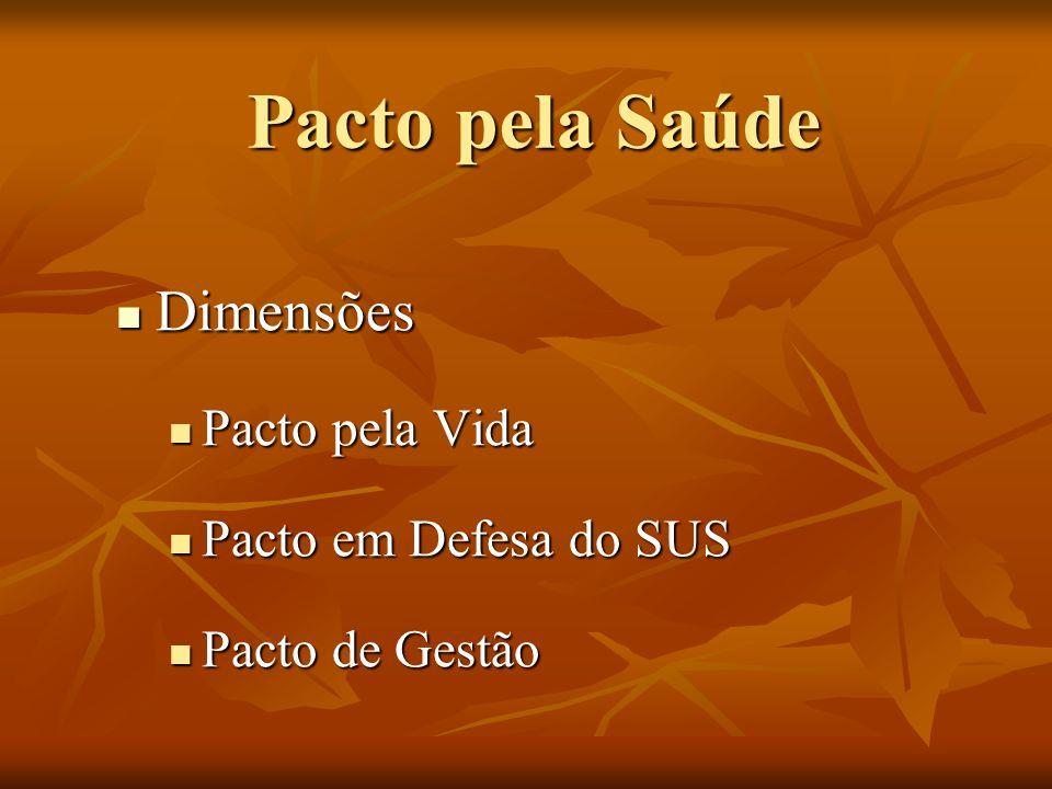 Pacto pela Saúde Dimensões Dimensões Pacto pela Vida Pacto pela Vida Pacto em Defesa do SUS Pacto em Defesa do SUS Pacto de Gestão Pacto de Gestão