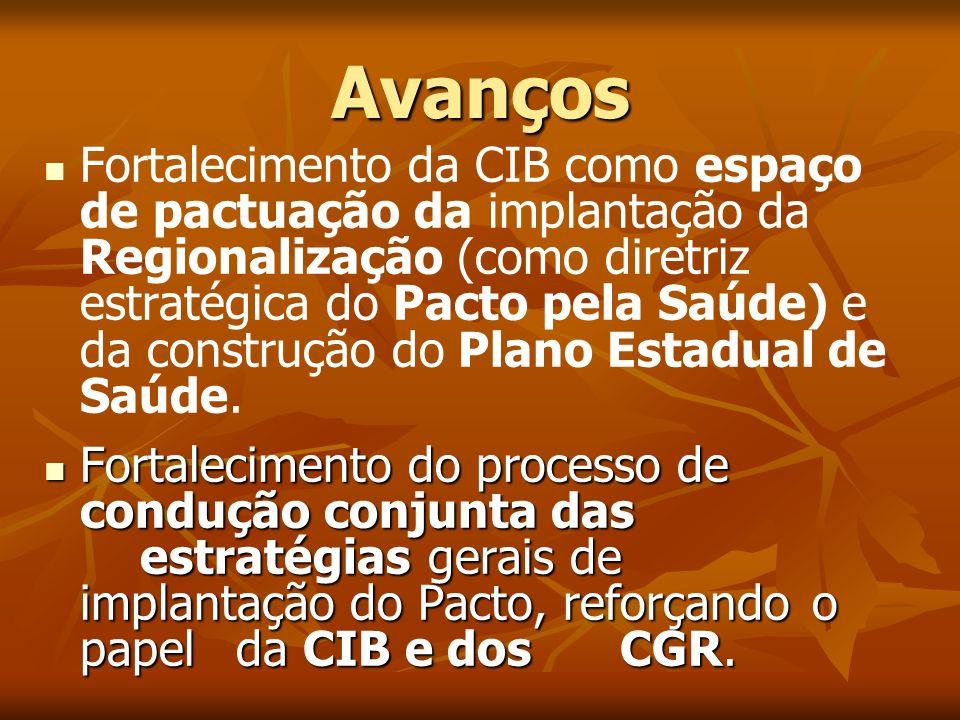 Avanços Fortalecimento da CIB como espaço de pactuação da implantação da Regionalização (como diretriz estratégica do Pacto pela Saúde) e da construçã