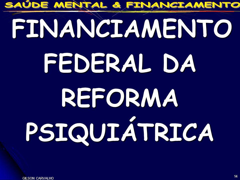 GILSON CARVALHO 14 FINANCIAMENTO FINANCIAMENTO FEDERAL DA REFORMAPSIQUIÁTRICA