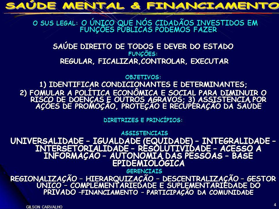 GILSON CARVALHO 25 CUSTEIO CAPS II – AMPARO – SECRETÁRIA: APARECIDA PIMENTA 2007-195 USUÁRIOS + 80 /DIA (CERCA DE 18 ATEN.ANO) RH (T.INTEGRAL) PSICÓLOGOS (3); TERAP.OCUP.(3) ENFERMEIRO (1); PSIQUIATRA (1); TÉCNICOS ENFERMAGEM(5); MERENDEIRAS(2) AG.ADMINISTRATIVO (2); SERV.GERAIS (1) PSICÓLOGOS (3); TERAP.OCUP.(3) ENFERMEIRO (1); PSIQUIATRA (1); TÉCNICOS ENFERMAGEM(5); MERENDEIRAS(2) AG.ADMINISTRATIVO (2); SERV.GERAIS (1) CUSTOS FOLHA: R$ 520.000 ALIMENTAÇÃO: R$ 85.000 TRANSPORTE VAN:R$47.520 VALE TRANSPORTE:R$25.000 CPFL, TELESP, ALUGUEL:R$29.000 CPFL, TELESP, ALUGUEL:R$29.000 OUTRAS (informática, escritório, limpeza):R$ 40.000 CUSTOS TOTAIS MUNICÍPIO: R$446.520 - M.SAÚDE= R$300.000( 40%) ESTADO=0 TOTAL: 746.520