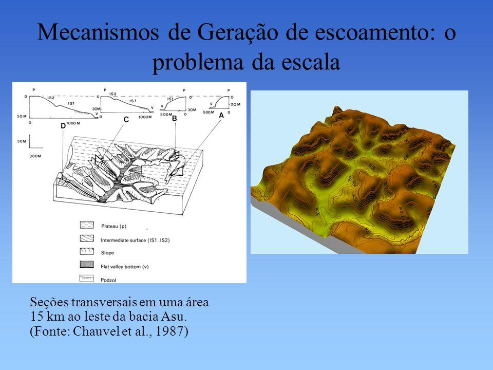Mecanismos de Geração de escoamento: o problema da escala Seções transversais em uma área 15 km ao leste da bacia Asu. (Fonte: Chauvel et al., 1987)