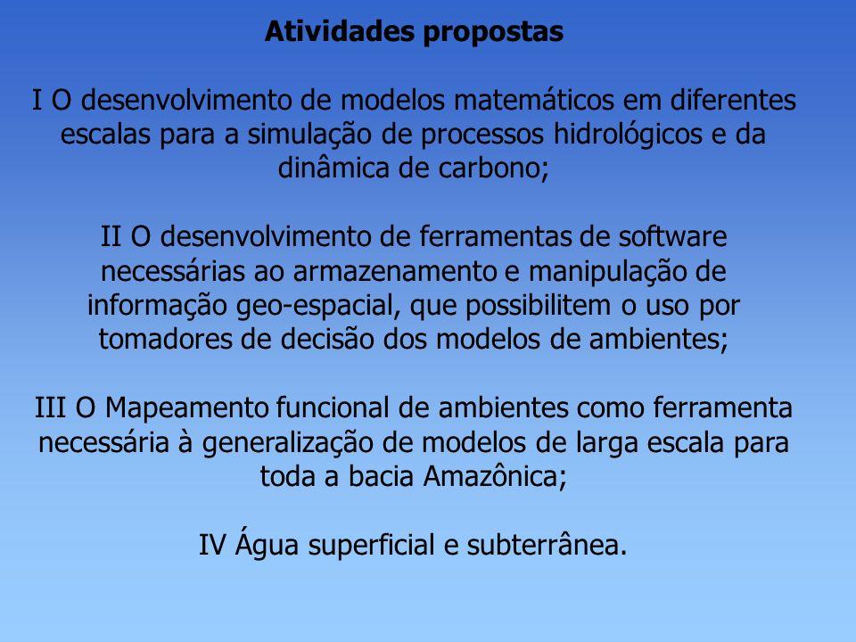 Atividades propostas I O desenvolvimento de modelos matemáticos em diferentes escalas para a simulação de processos hidrológicos e da dinâmica de carb