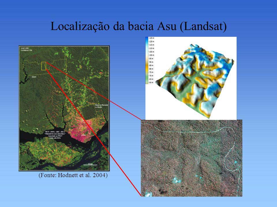 Localização da bacia Asu (Landsat) (Fonte: Hodnett et al. 2004)