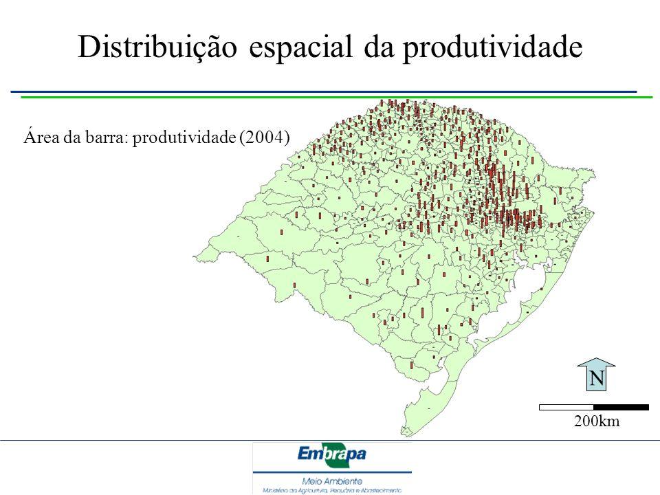 Distribuição espacial da produtividade 200km N Área da barra: produtividade (2004)