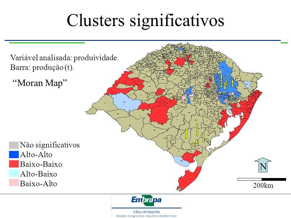 Clusters significativos 200km N Não significativos Alto-Alto Baixo-Baixo Alto-Baixo Baixo-Alto Variável analisada: produividade. Barra: produção (t).