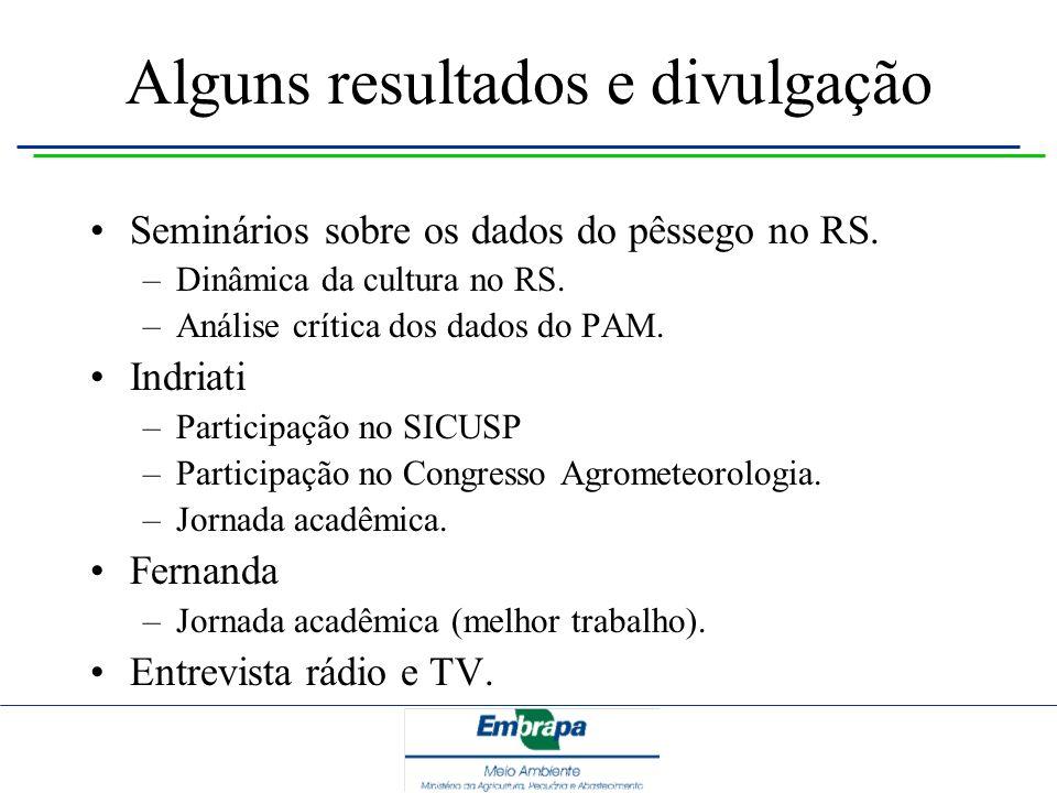 Alguns resultados e divulgação Seminários sobre os dados do pêssego no RS. –Dinâmica da cultura no RS. –Análise crítica dos dados do PAM. Indriati –Pa