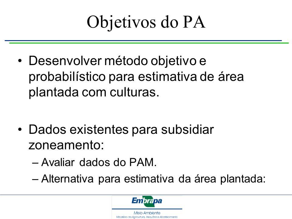 Objetivos do PA Desenvolver método objetivo e probabilístico para estimativa de área plantada com culturas. Dados existentes para subsidiar zoneamento
