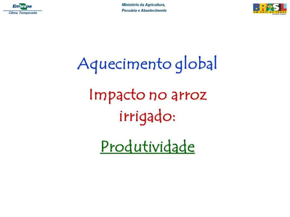 Aquecimento global Impacto no arroz irrigado: Produtividade