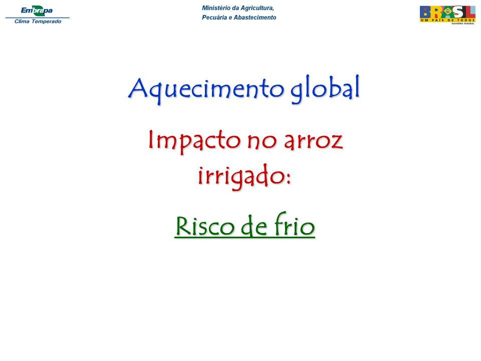 Aquecimento global Impacto no arroz irrigado: Risco de frio