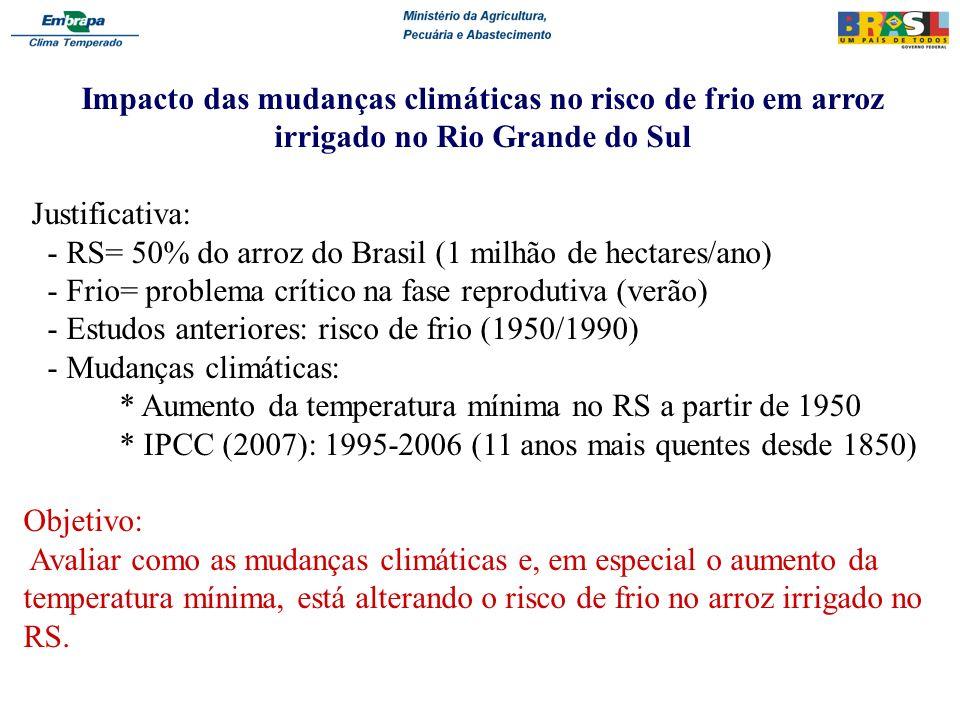Impacto das mudanças climáticas no risco de frio em arroz irrigado no Rio Grande do Sul Justificativa: - RS= 50% do arroz do Brasil (1 milhão de hecta