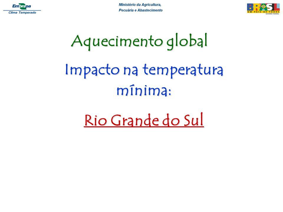 Fonte: Marques et al., 2005
