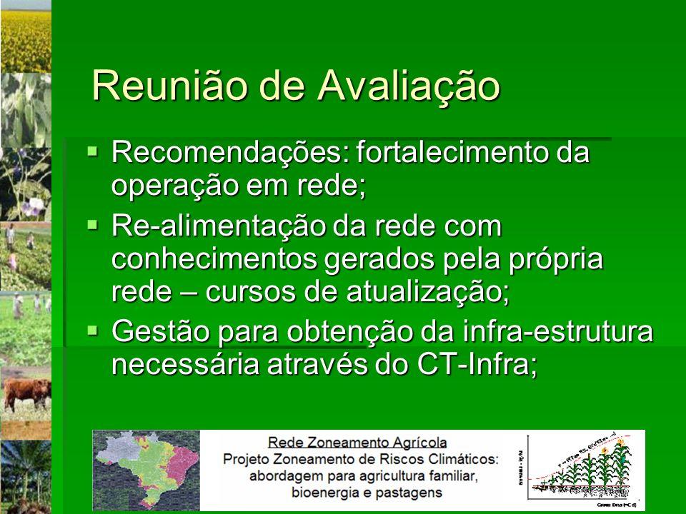 Reunião de Avaliação Recomendações: fortalecimento da operação em rede; Recomendações: fortalecimento da operação em rede; Re-alimentação da rede com