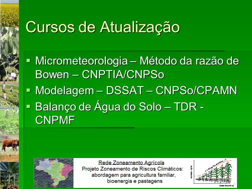 Cursos de Atualização Micrometeorologia – Método da razão de Bowen – CNPTIA/CNPSo Micrometeorologia – Método da razão de Bowen – CNPTIA/CNPSo Modelage