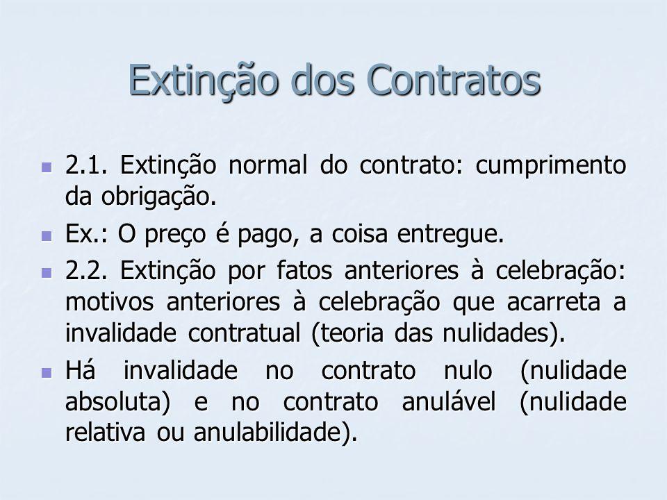 Extinção dos Contratos 2.1. Extinção normal do contrato: cumprimento da obrigação. 2.1. Extinção normal do contrato: cumprimento da obrigação. Ex.: O