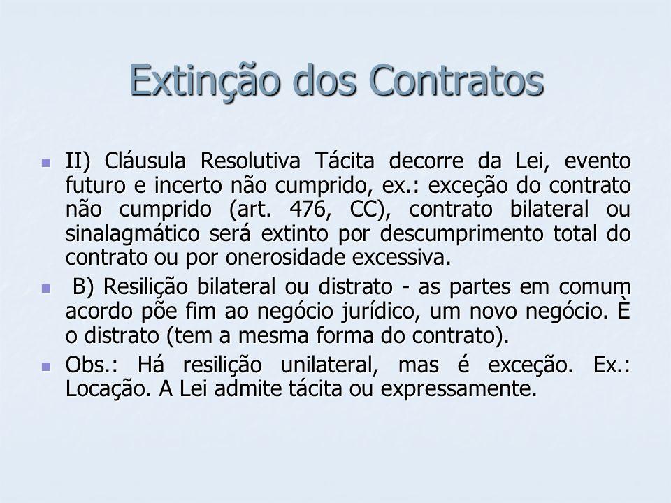 Extinção dos Contratos II) Cláusula Resolutiva Tácita decorre da Lei, evento futuro e incerto não cumprido, ex.: exceção do contrato não cumprido (art