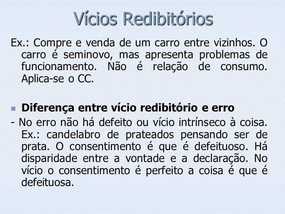 Extinção dos Contratos 2.3.