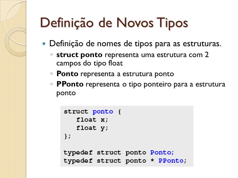 Definição de Novos Tipos Definição de nomes de tipos para as estruturas. struct ponto representa uma estrutura com 2 campos do tipo float Ponto repres