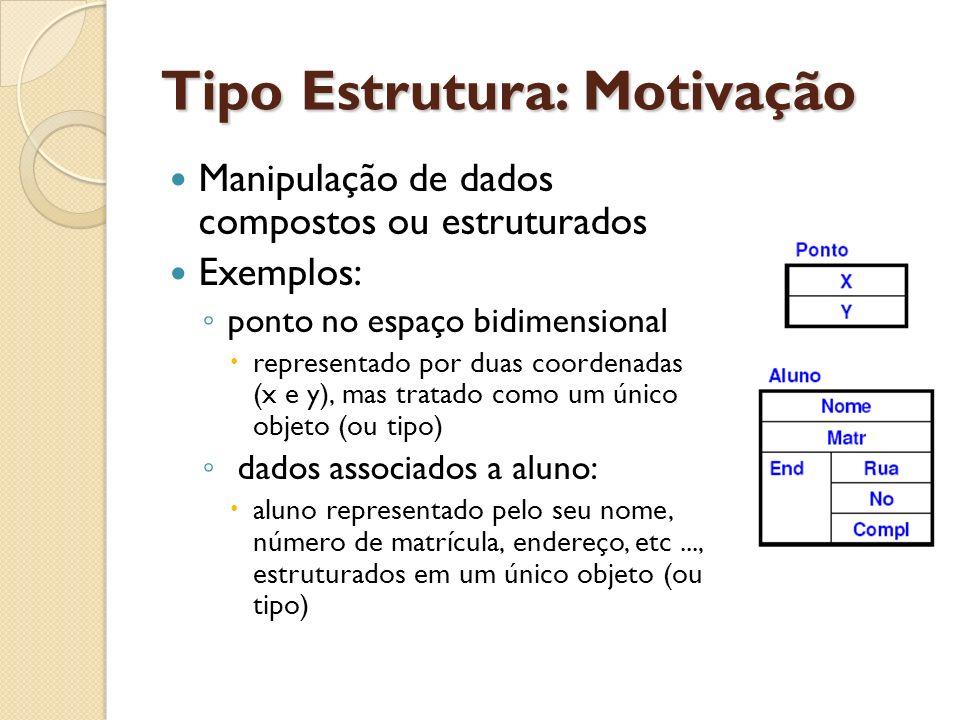 Tipo Estrutura: declaração e uso Tipo de dado com campos compostos de tipos mais simples Elementos acessados através do operador de acesso ponto (.)