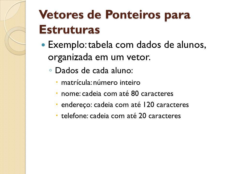 Vetores de Ponteiros para Estruturas Exemplo: tabela com dados de alunos, organizada em um vetor. Dados de cada aluno: matrícula: número inteiro nome: