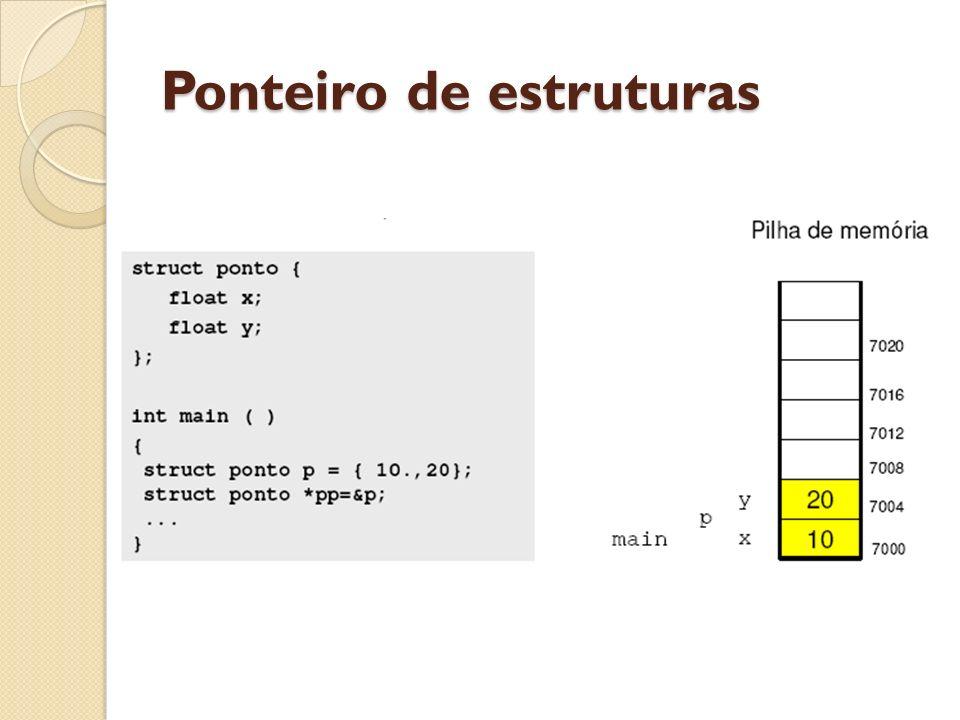 Passagem de estruturas por valor para funções Análoga à passagem de variáveis simples Função recebe toda a estrutura como parâmetro: função acessa a cópia da estrutura na pilha função não altera os valores dos campos da estrutura original operação pode ser uma custosa se a estrutura for muito grande