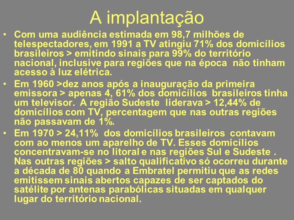 A implantação Com uma audiência estimada em 98,7 milhões de telespectadores, em 1991 a TV atingiu 71% dos domicílios brasileiros > emitindo sinais par