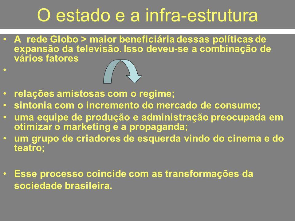 O estado e a infra-estrutura A rede Globo > maior beneficiária dessas políticas de expansão da televisão. Isso deveu-se a combinação de vários fatores