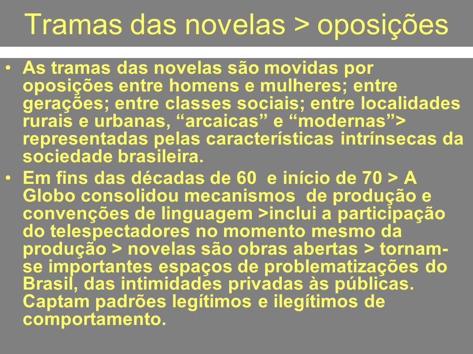 Tramas das novelas > oposições As tramas das novelas são movidas por oposições entre homens e mulheres; entre gerações; entre classes sociais; entre l